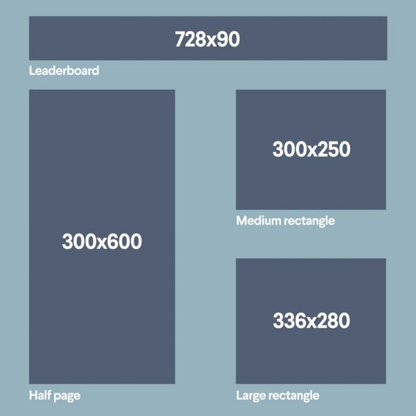 Banner ad sizes in 2021